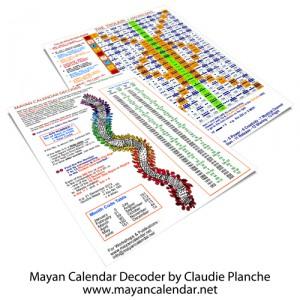 Mayan Calendar Decoder