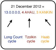 21st December 2012
